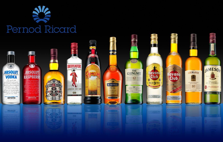 Компания Pernod Ricard