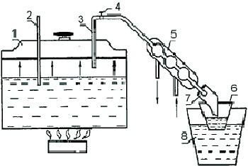 Делаем самогонный аппарат из скороварки своими руками