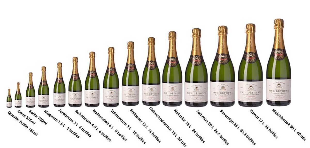 Размер бутылки шампанского