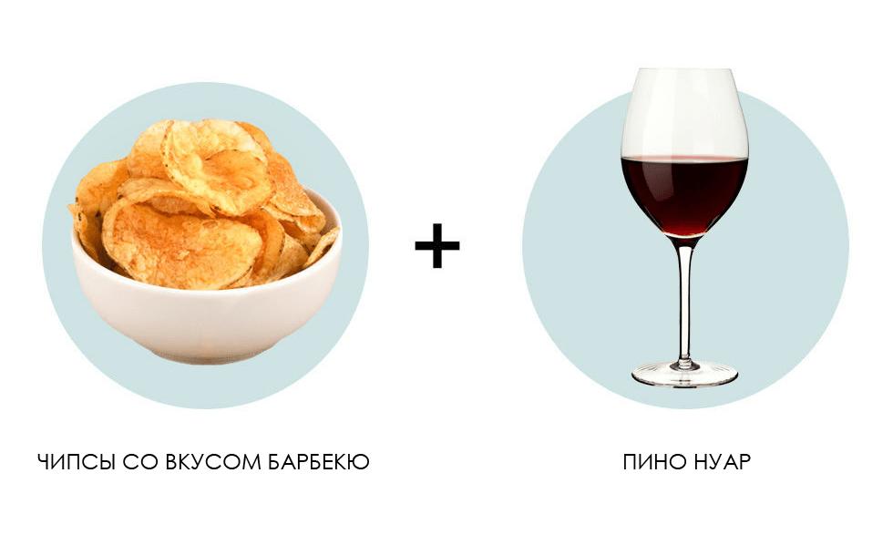 Вино и джанк-фуд. Основные сочетания